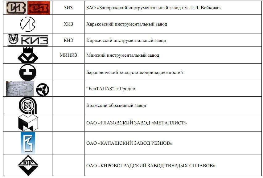 kleyma-yuvelirnih-zavodov-sovetskogo-soyuza